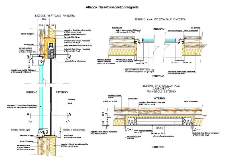 Particolari costruttivi sintec associati sinergie tecniche - Particolare costruttivo finestra ...