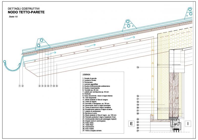 Particolari costruttivi sintec associati sinergie tecniche for Tetti in legno particolari costruttivi
