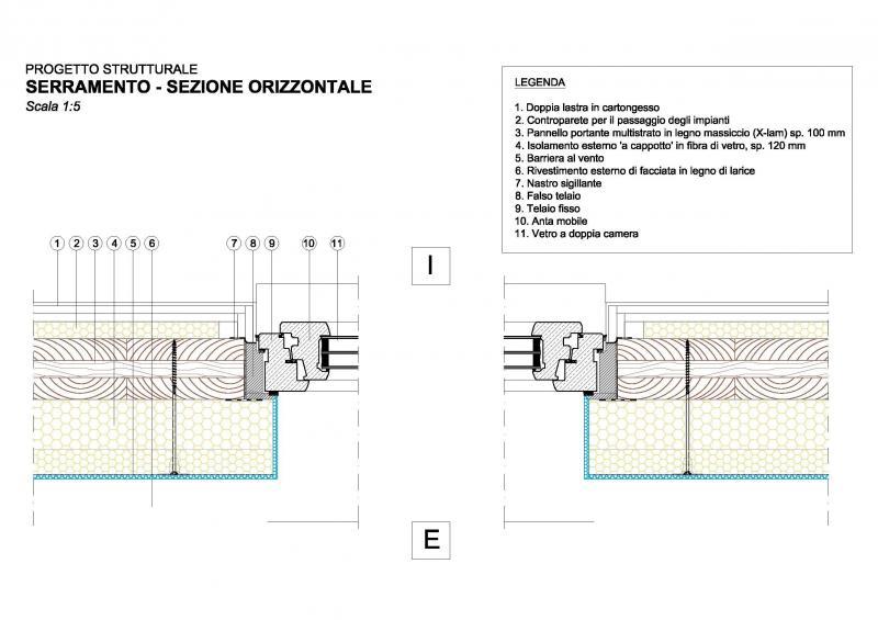 Particolari costruttivi sintec associati sinergie tecniche for Porte archweb